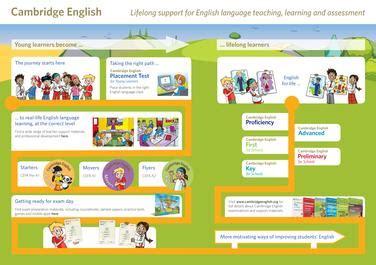 Simple english story books free download pdf | frateyeballs ga